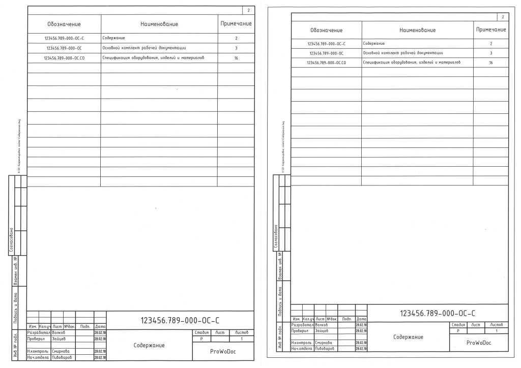 Изображение двух вариантов листов: с внешней рамкой формата и без неё