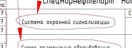 Пример неправильного заполнения основной надписи