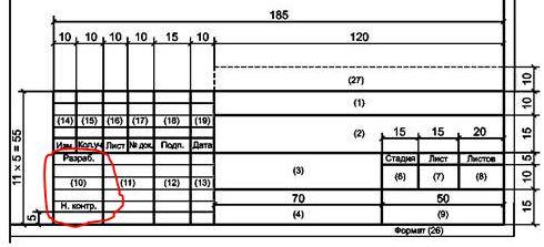 Внешний вид основной надписи по ГОСТ Р 21.1101-2013, форма 3