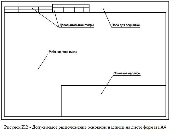 Горизонтальное расположение формата А4 по ГОСТ Р 21.1101-2013