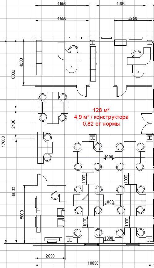 План кабинета проектного отдела